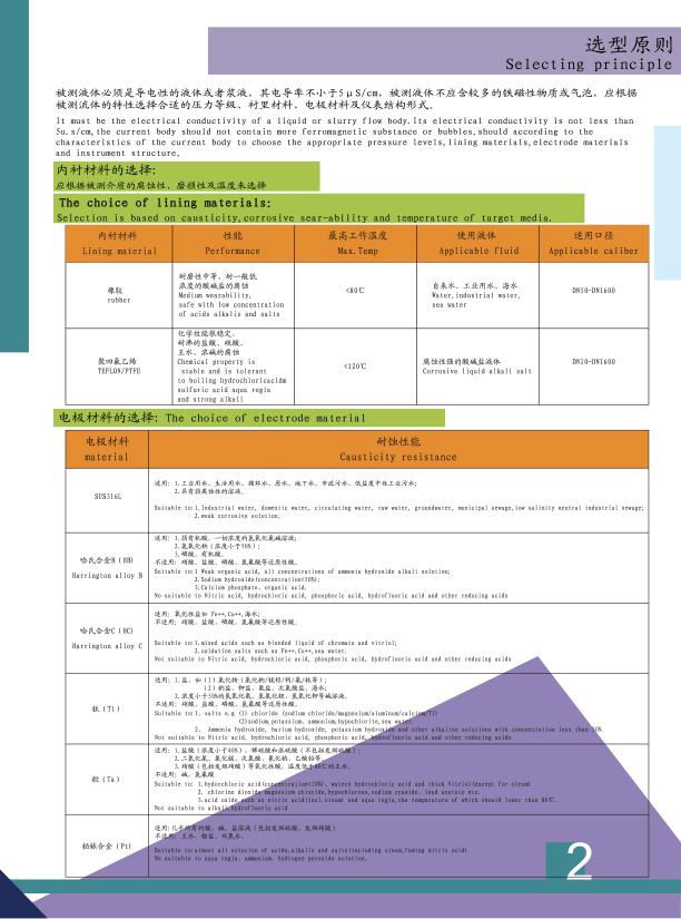 上海亮点环保电磁流量计目录3.jpg